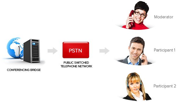 conference call services how to stop
